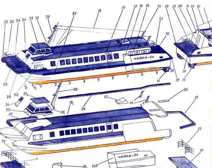 Корабль Чайка на воздушной подушке, музей на столе, модель из бумаги