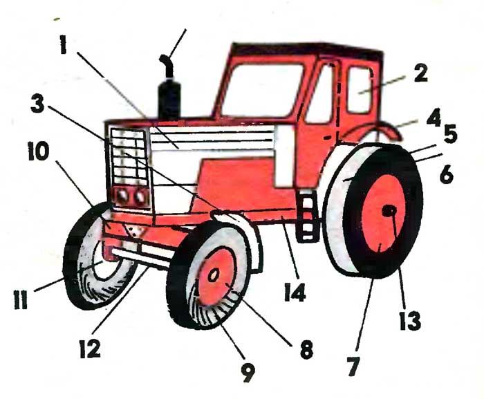 Трактор «Беларусь», модель из бумаги, музей на столе