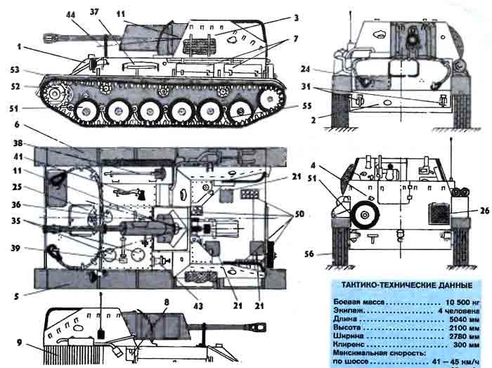 СУ-76, музей на столе, модель из бумаги