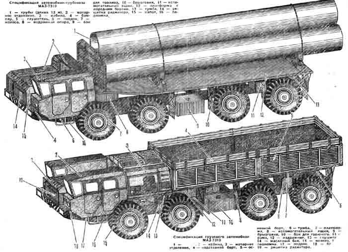 МАЗ -7310, модель из бумаги, музей на столе